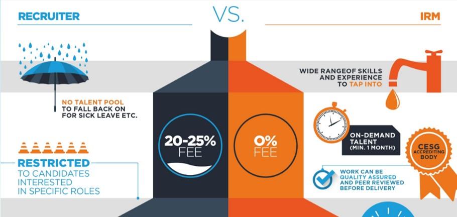 SP_infographic.jpg
